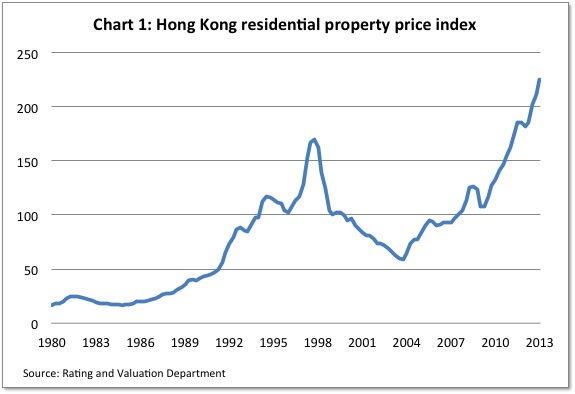 The average value for Hong Kong during that period was Hong Kong Dollar with a minimum of Hong Kong Dollar on Jul and a maximum of Hong Kong Dollar on Oct For comparison, the average price of gasoline in the world for this period is Hong Kong Dollar.